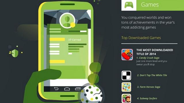 Google, 2014 Yılı En Popüler Oyun ve Uygulamalarını Açıkladı