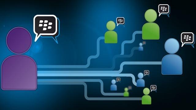 BlackBerry Messenger'ın Android ve iOS Versiyonları Yaz Bitmeden Yayınlanacak