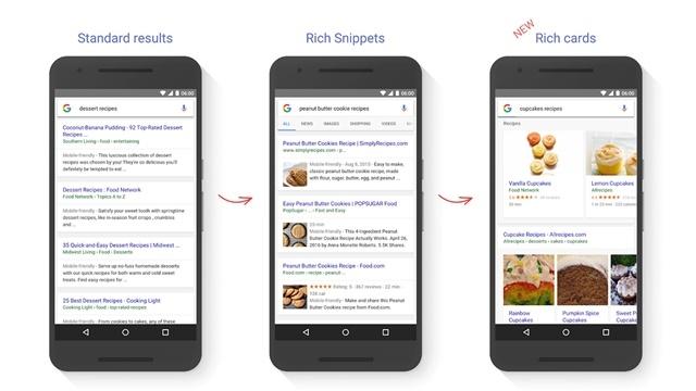 Google Arama Sonuçları Daha Görsel Olacak
