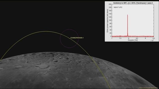 Hindistan'ın Kayıp Uydusu Bulundu