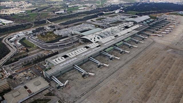 Havalimanlarında Güvenlik Yüksek Teknoloji ile Sağlanıyor