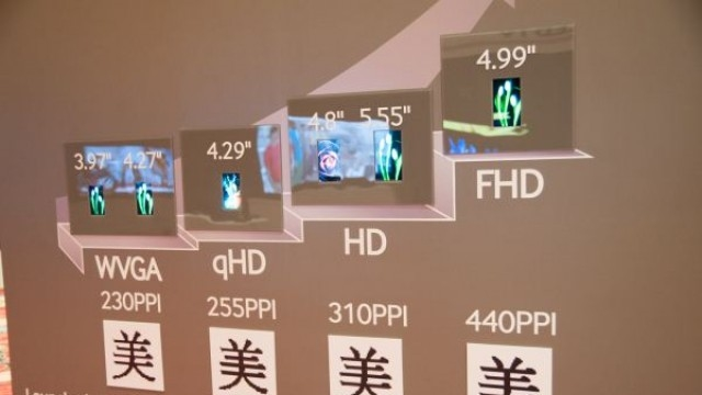 4.99 İnçlik Tam HD Galaxy S4, Samsung Yol Haritasında Ortaya Çıktı