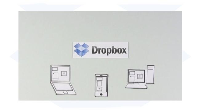 Dropbox, Windows 8 Uygulaması Çıkarıyor