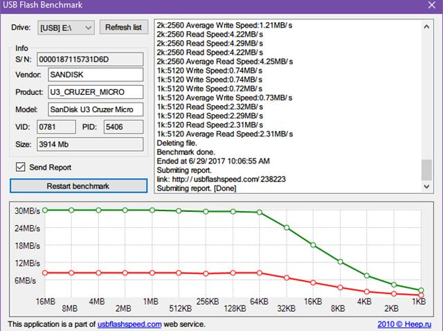 [Resim: usb-flash-benchmark.png]