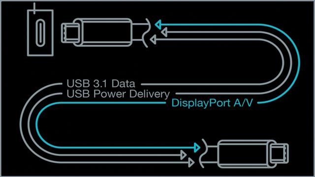 Reversible USB ile 4K Ekranlara Bağlanabileceksiniz