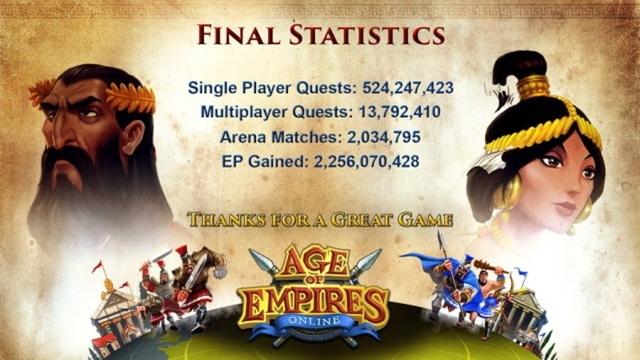 Age of Empires Online Resmi Olarak Kapatıldı