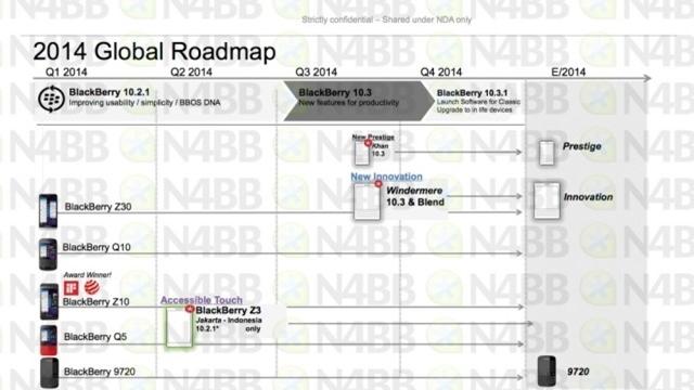 BlackBerry'nin 2014 Yol Haritası Basına Sızdı