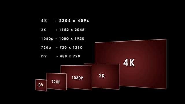 Sharp, Akıllı Telefonlar İçin 4K Ekran Çalışmalarına Başladı