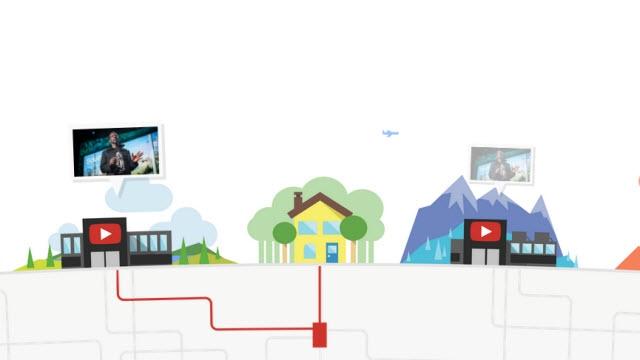 YouTube Artık Videoların Oynatılmama Sebebini Size Söyleyecek