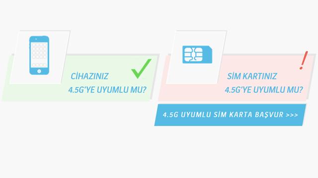 Telefonunuz ve SIM Kartınız 4.5G Uyumlu mu? Öğrenin!