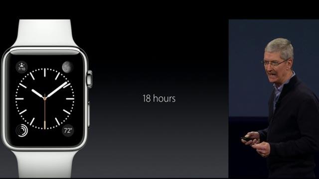 Apple Watch Pek Çok Soruyu da Beraberinde Getirdi