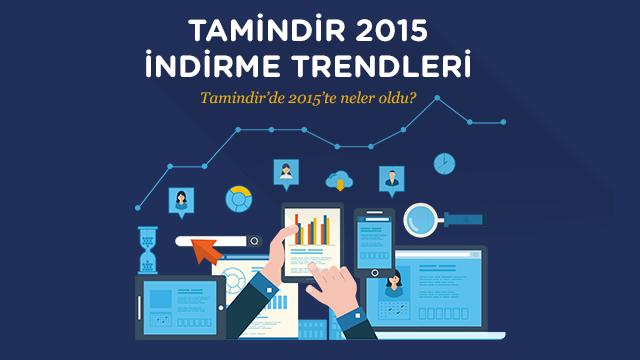 Türkiye'nin 2015 Yılında Neler İndirdiğini ve Ne Kadar İndirdiğini Ölçümledik