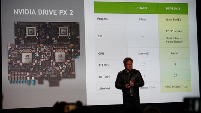 Nvidia, CES 2016'da Otomobillere Yönelik Hazırladığı Yeni Teknolojileri Tanıttı