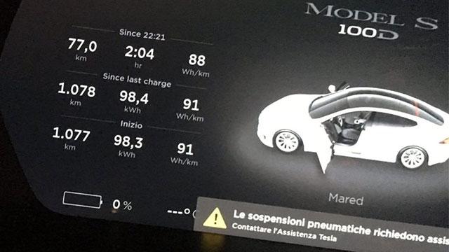 Tesla Model S'in Menzil Rekoru Yeniden Kırıldı