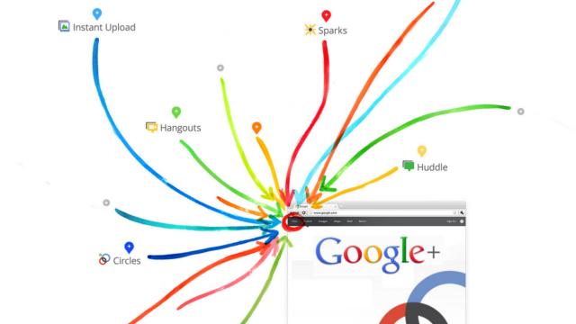 Google+ Hesabımı Nasıl Silerim?