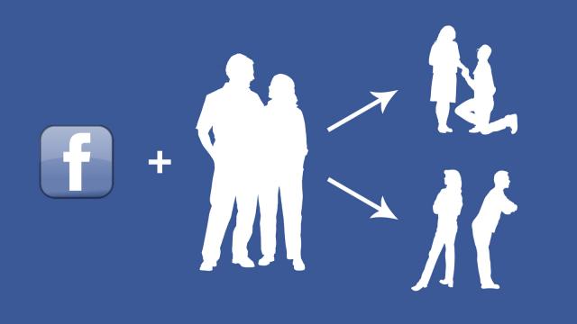 Facebook'tan Eski Sevgiliyi Unutma Uygulaması Geliyor!