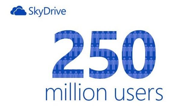 SkyDrive 250 Milyon Kullanıcıya Ulaştı