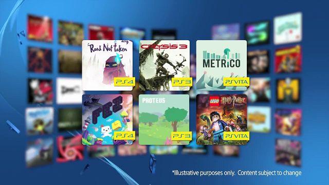 PlayStation Plus Ağustos Ayı İçeriği