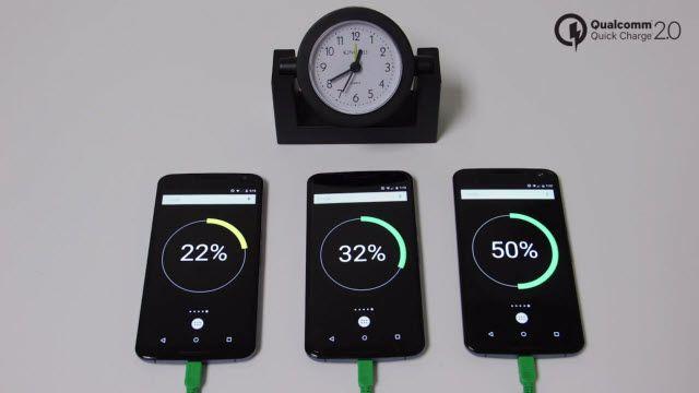 Qualcomm Quick Charge 2.0, Klasik Şarj Teknolojisinin Çok Ötesinde