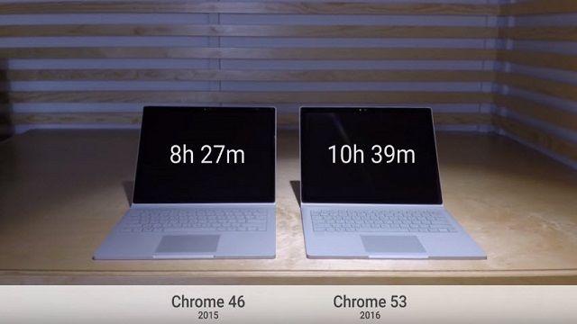 Google Chrome'un Son Güncellemesi Pil Ömrünü Ne Kadar Uzatıyor?