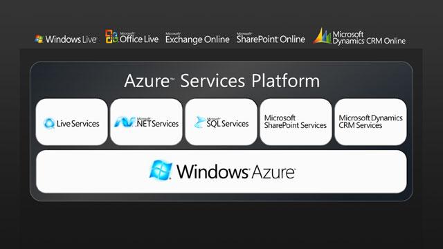Windows Azure İçin Dünyanın En Hızlı Rapçisi