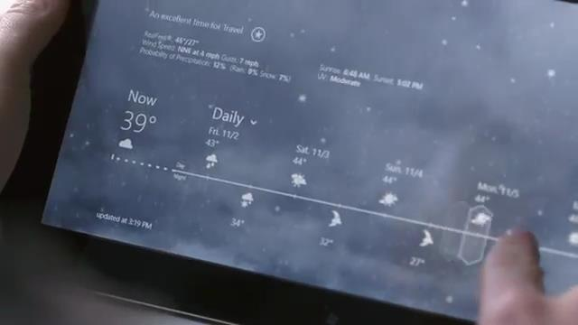 Windows 8 ve Accuweather Birlikteliği