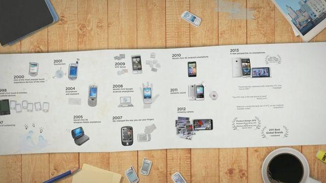 HTC Reklam Videosu -  Bir Akıllı Telefon Yenilikçisi