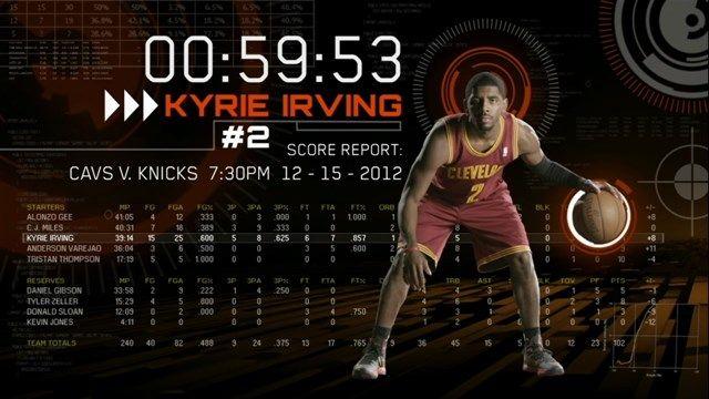 NBA Live 14 Yeni Nesile Çıkış Yapacak