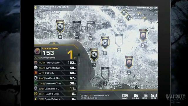 Call of Duty: Ghost - Klan Savaşları Sistemi