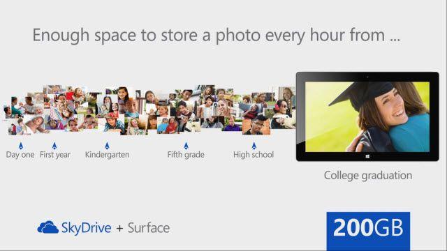 SkyDrive ile Her Saate Bir Fotoğraf