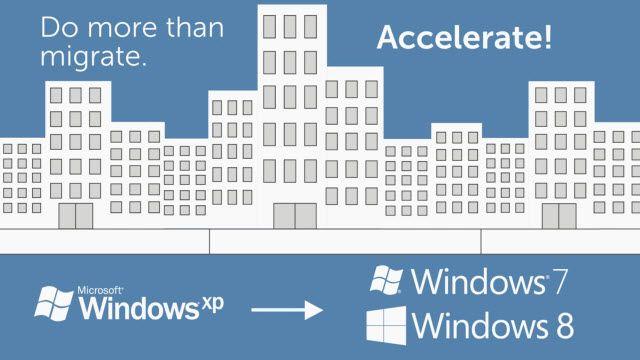 Windows XP'yi Geride Bırakma Zamanı Geldi