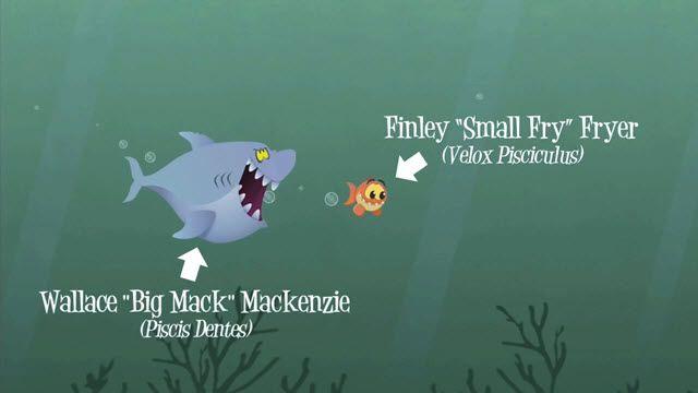Small Fry ile Sürükleyici Bir Macera Oyunu Sizi Bekliyor
