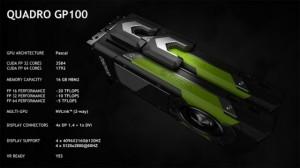Nvidia, 6000 Dolarlık Yeni Ekran Kartını Tanıttı