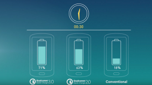 Qualcomm Quick Charge 3.0: Bugüne Kadarki En Hızlı ve Verimli Şarj Teknolojisi