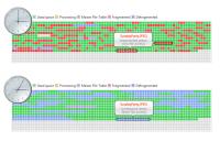 Auslogics Disk Defrag Birleştirme