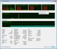 Process Hacker Sistem Görüntüleme