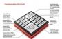 Android 7.0 Güncellemesi Neden Snapdragon 800/801 İşlemcili Cihazlara Gelmiyor?