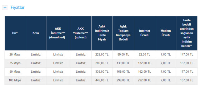 Fiber İnternetten TurkNet'e Geçiş Hikayesi
