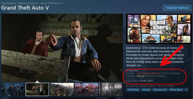 GTA 5, Steam'in En Kötü Oyunları Arasına Girdi!