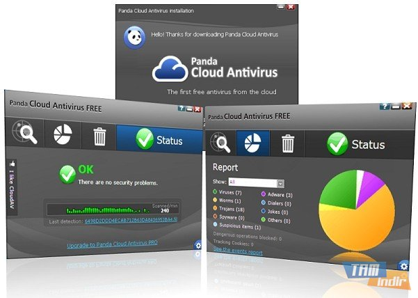 Panda Cloud Antivirüs
