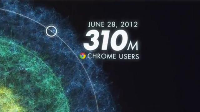 Google Chrome Hikayesi