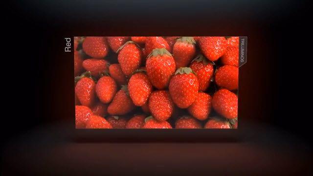 Xperia Z1 - Ekran Teknolojisi